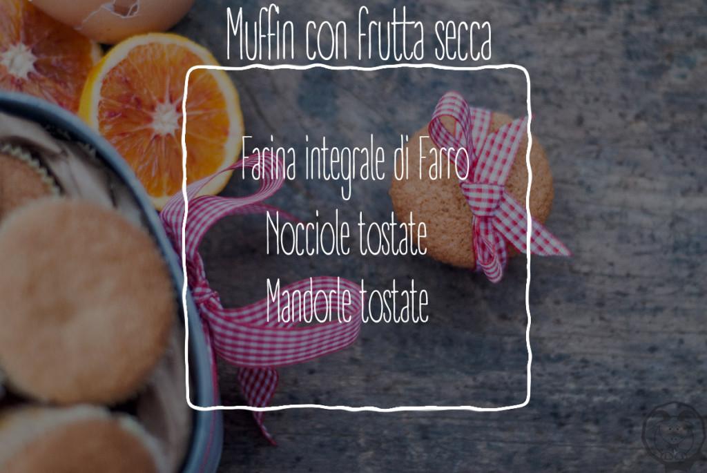 grafica_muffin